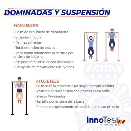 Dominadas y suspensión Pruebas físicas Policía Nacional